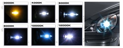 hid color 4300k original xenon white hid kit 7 quot black