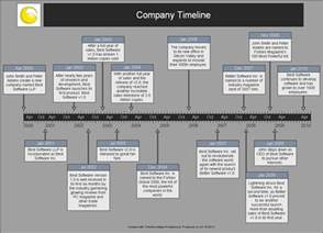 sample timelines timeline maker pro the ultimate