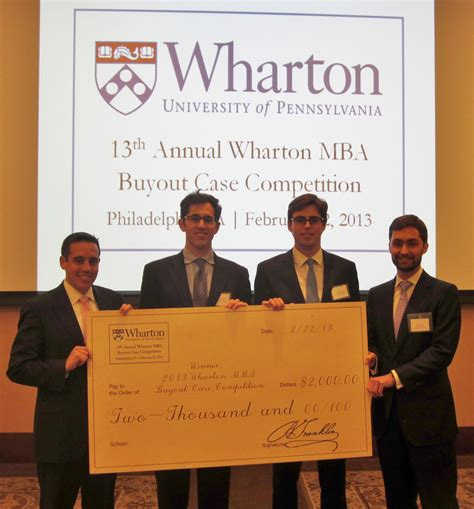 Wharton Mba Curriculum by Wharton Wins Top Prize Against 15 Global Mba Programs At