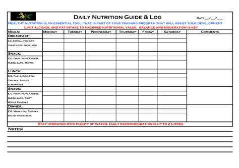 10 Best Images Of Weekly Food Log Chart Weekly Food Diary Template Printable Printable Daily Nutrition Chart Template