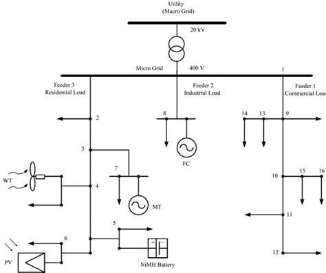single line diagram residential wiring diagram schemes