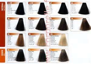 nuancier coloration cheveux coloration cheveux 2016