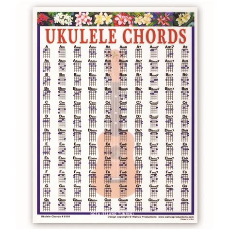 ukulele for beginners bundle the only 2 books you need to learn to play ukulele and reading ukulele sheet today best seller volume 6 books ukulele chords mini chart 830634 class supplies