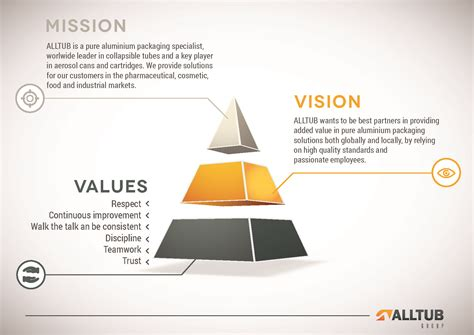 vision to mission mission vision values alltub