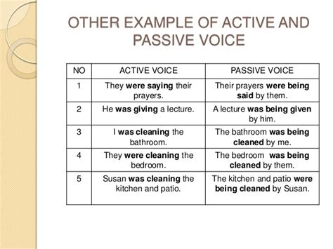 past continuous tense active passive voice