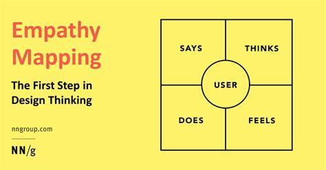 design thinking empathy empathy mapping the first step in design thinking