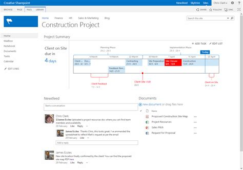 sharepoint co creating a wiki page template for sharepoint 2010