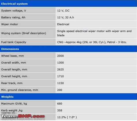 bajaj auto price list test new improved bajaj re cng auto 4 stroke team bhp