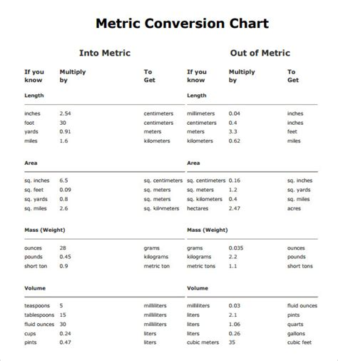 Meter Conversion Table by Sle Metric Conversion Chart 8 Free Documents In Pdf