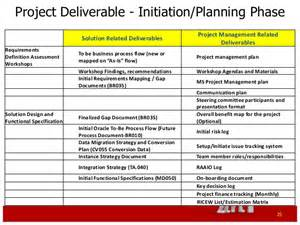 Project Deliverables Template by Erp Project Management Primer