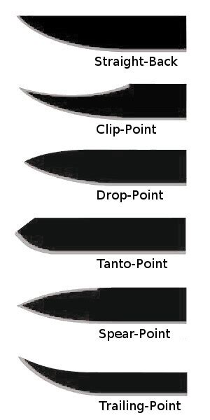 clip point vs drop point knife blade types and cing blade knives and weapons
