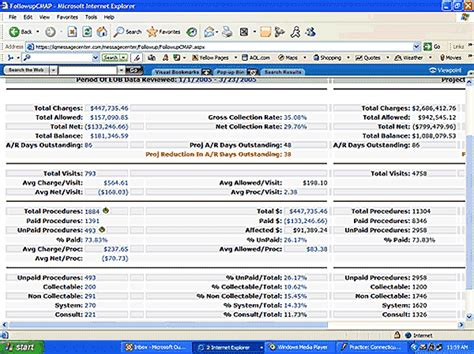 Software Analysis Report Template Outsource Impact Analysis Software Development Fws