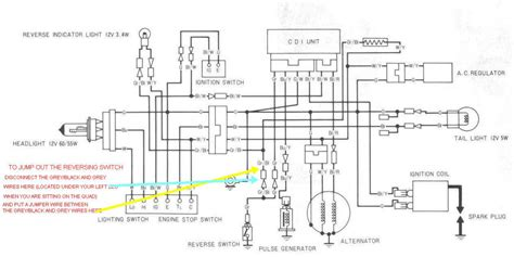 400ex wiring diagram 2006 400ex wiring diagram gallery electrical and wiring diagram ideas thetada