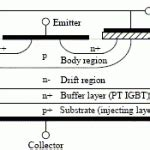 transistor igbt avantages vi characteristic insulated gate bipolar transistor polytechnic hub
