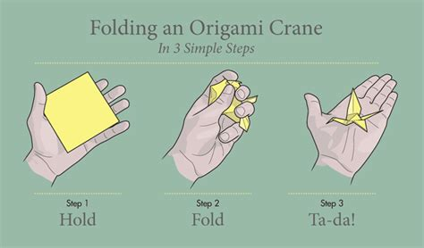 Origami Crane Easy Step By Step - fontificates