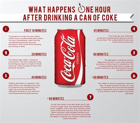 What a can of Coca Cola REALLY does to your body in just an hour   Daily Mail Online
