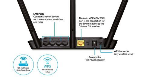 Router Wireless Reapeater N300 Dlink Dir 619l 4 Lan 3 Antena d link dir 619l wireless n 300m 4 port router with 3 x 5dbi antenna high power support unifi