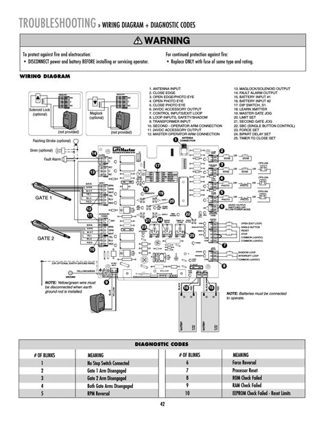 lift master controls wiring diagram link door controls inc