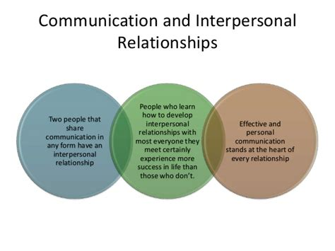 Power Organization 5 power and influence in organizational relationships