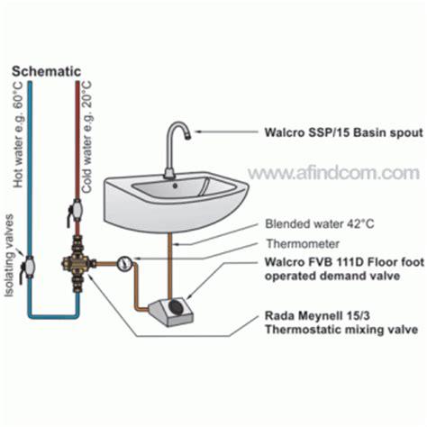 Camper Kitchen Faucet hands free taps foot taps knee taps ir taps sensor