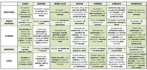 Dieta Detox Menu by Dieta Detox 7 D 237 As Para El Verano