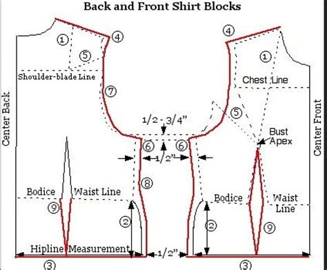pattern drafting questions 55 best images about design pattern drafting on