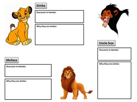 themes in hamlet and lion king hamlet character map by uk teaching resources tes