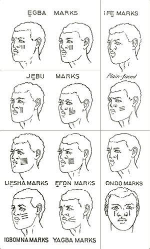 yoruba tribal tattoos yoruba tribal marks