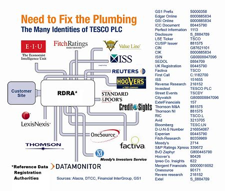 What Do I Need To Plumb In A Dishwasher by Need To Fix The Plumbing Chiefexecutive Net Chief