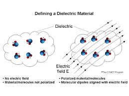 high performance multilayer capacitor dielectrics from chemically prepared powders high performance multilayer capacitor dielectrics from chemically prepared powders 28 images