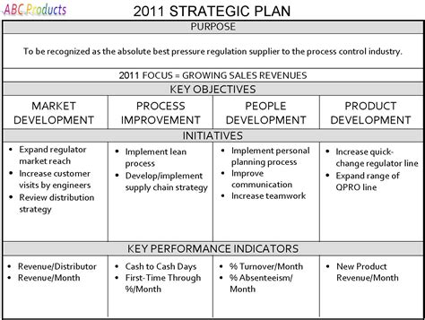 international business plan template international business international business plan sles