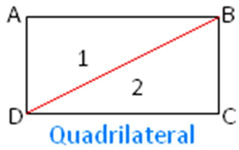 Quadrilateral Sum Of Interior Angles by Angle Sum Property Of A Polygon Angle Sum Formula Of A