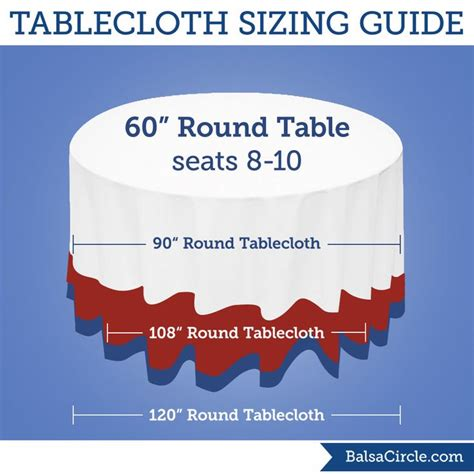 120 tablecloth fits what size table 17 best images about linen sizing guides on