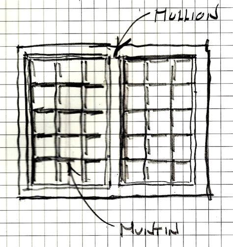 interior design musings millions of mullions and muntins