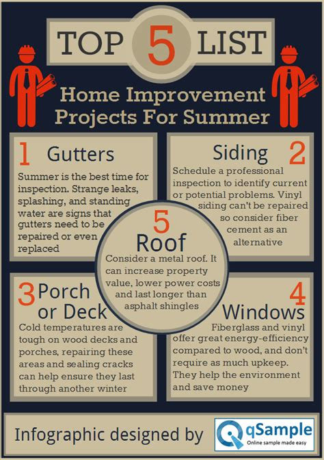 home improvement projects infographic qsle