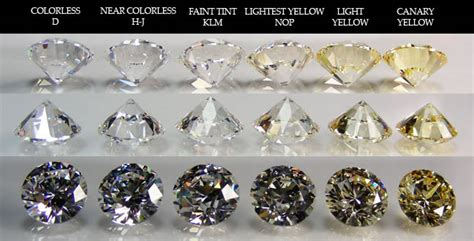 color diamonds color chart clarity chart