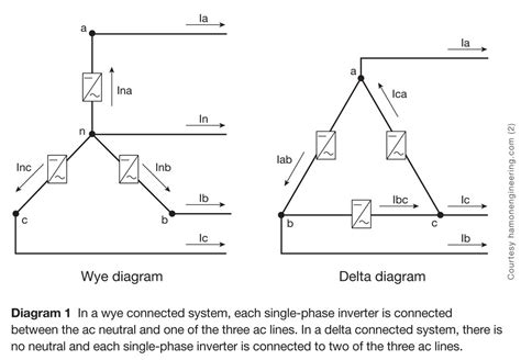 delta wye transformer diagram delta free engine image