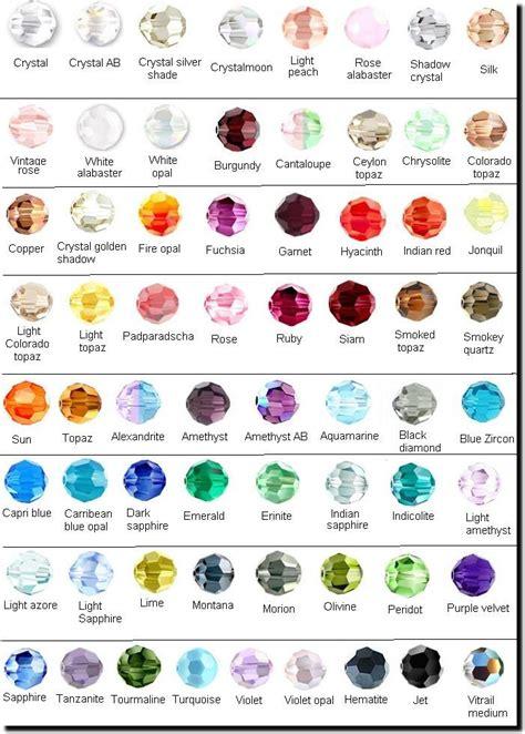 gemstone identification chart images