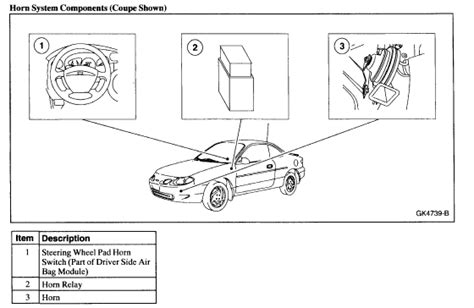 free online auto service manuals 2002 ford zx2 engine control service manual 2001 ford zx2 horn fuse repair 2002 ford escort zx2 fuse box diagram 37