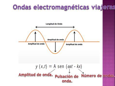 ejemplos de ondas electromagneticas ecuaciones de maxwell y ondas electromagn 233 ticas