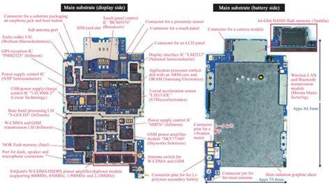 iphone 5s motherboard diagram 191 qu 233 es la tarjeta madre placa o motherboard de una