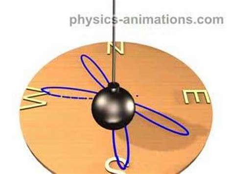 why do pendulums eventually stop swinging foucault s pendulum 2 youtube