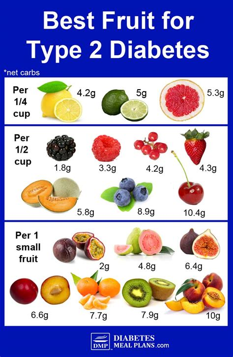 blood type 0 fruits best fruit for diabetes type 2