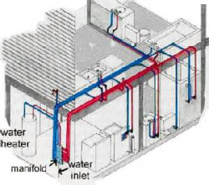 pex supply water piping free knowledge base the duck