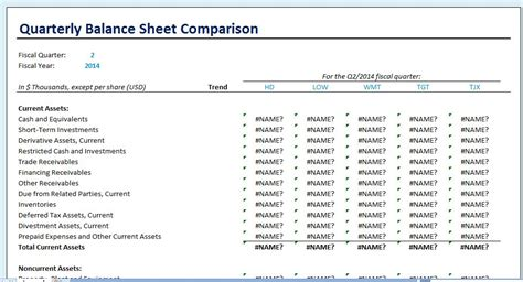 Sheets Comparison by Yearly Comparison Balance Sheet Template Formal Word