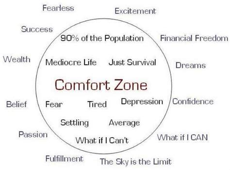 comfort zone challenge pushing my comfort zone day 27 of smcsf 30 day blog