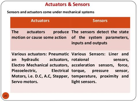 sensors and actuators in mechatronics design and applications books introduction to mechatronics