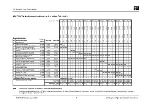 condition monitoring report template noise survey report template