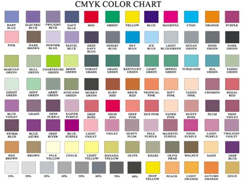 cmyk color chart cmyk color chart the somma cl wedding extravaganza