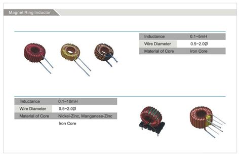 inductors on silicon magnetic and air inductors on silicon a performance comparison up to 100 mhz 28 images high